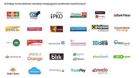 Dotpay przelewy elektroniczne PayByLink