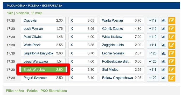 śląsk-stal